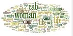 DT-Wordle